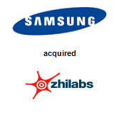 Samsung Electronics Co., Ltd. acquired ZhiLabs S.L.