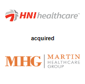 HNI Healthcare, Inc. acquired Martin Healthcare Group