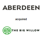 Aberdeen acquired The Big Willow