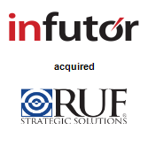 Infutor Data Solutions acquired Ruf Strategic Solutions