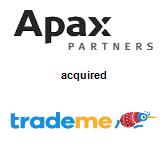 Apax Partners will acquire Trade Me Ltd