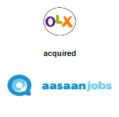 OLX, Inc. acquired Aasaanjobs