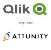 Qlik Technologies, Inc. acquired Attunity Ltd.