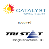 Catalyst Clinical Research, LLC acquired Tri Stat