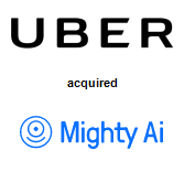 Uber Technologies, Inc. acquired Mighty AI