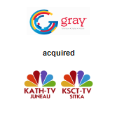 Gray Television, Inc. acquired KATH-TV and KSCT-TV