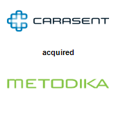 Carasent acquired Metodika