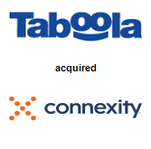 Taboola acquired Connexity
